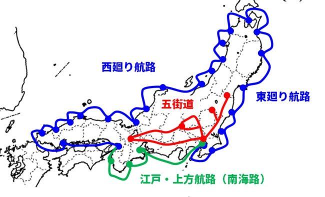 江戸時代の交通の整備と発達の図