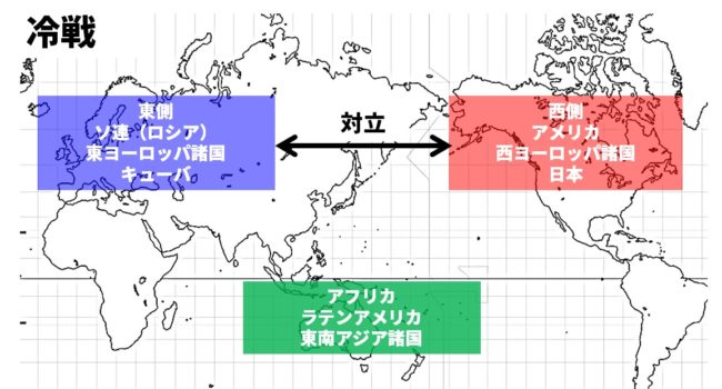 冷戦勢力図